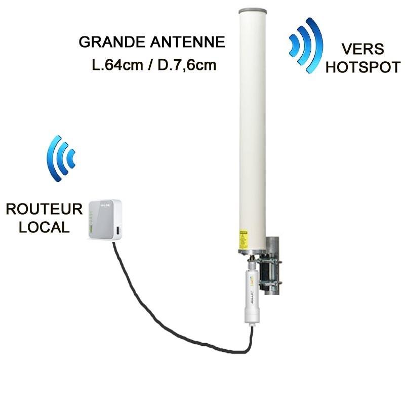 Acc s internet pour bateau grande antenne for Antenne relais wifi maison