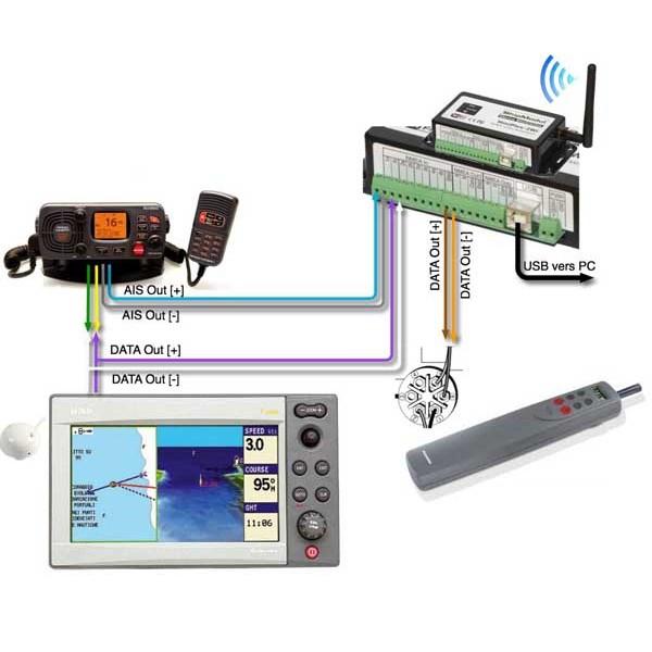 Forfait support installation multiplexeur NMEA