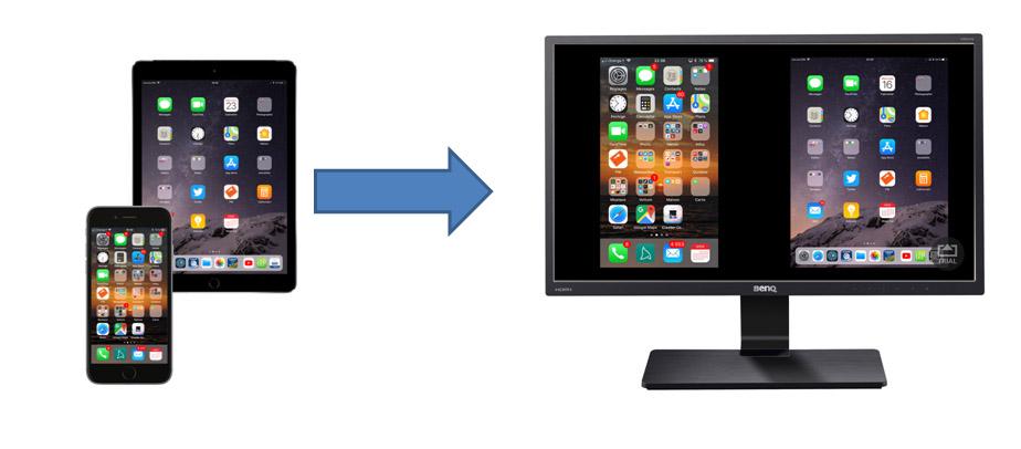 Tuto Repliquer Ecran Ipad Sur Pc Ou Tv Et Inversement Www